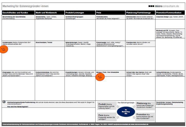 Marketing-Checkliste für Existenzgründungen