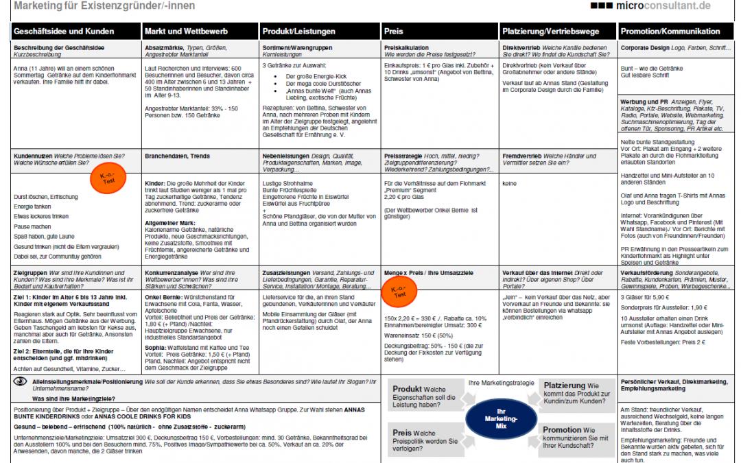 Annas Marketing-Checkliste